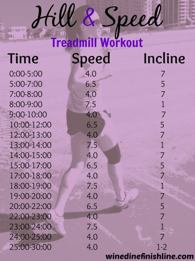 Hill & Speed Treadmill Workout